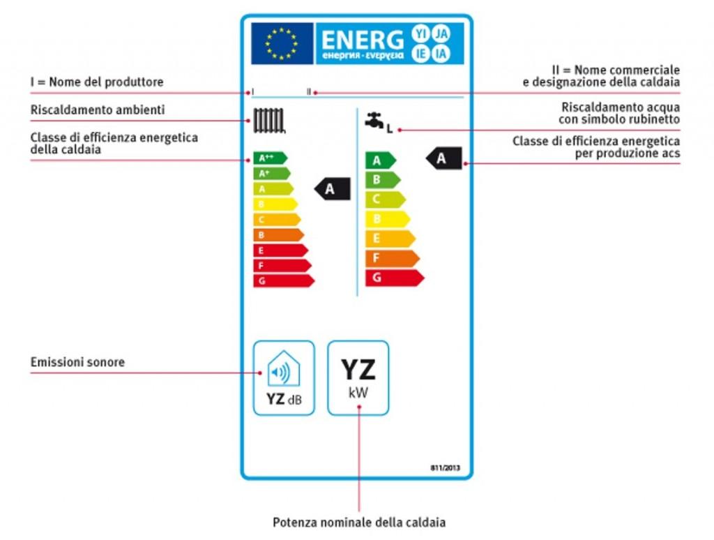 etichette-energetiche-caldaie