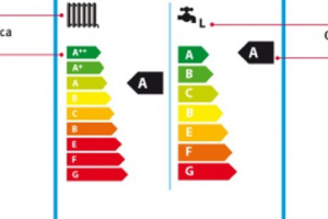 Etichette energetiche obbligatorie: come leggerle